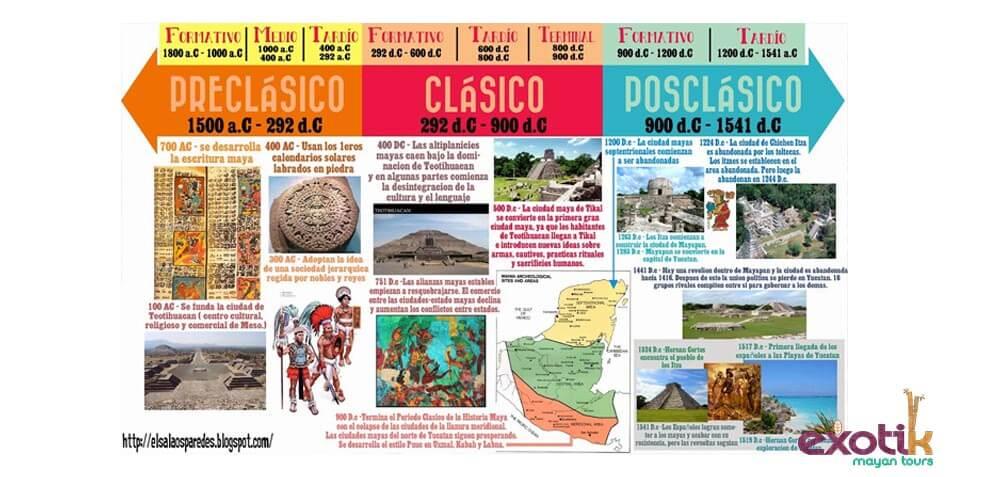 portadas excursiones riviera maya